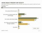 Треть жителей Греции хотят революции